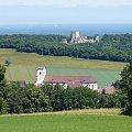 moj codzienny widok na ruiny zamku Landskorn i klasztor Mariastein